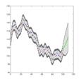 BayesianLearner