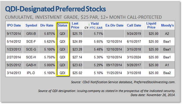 Non qualified stock options tax 2014