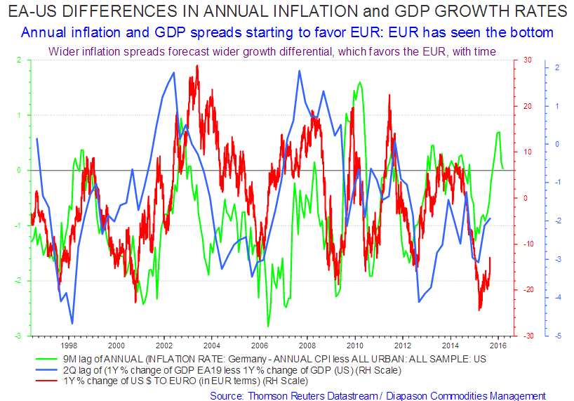 The strong u s dollar is the culprit once again seeking alpha