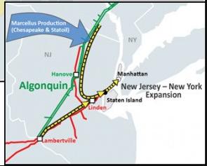 What Lies Beneath Midstream Counterparties To Chesapeake