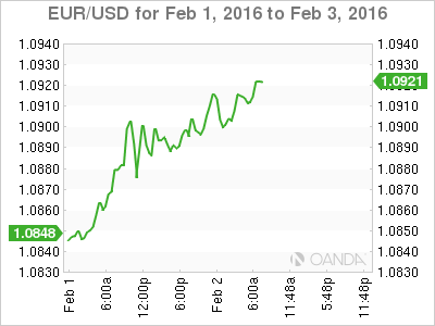 1 usd in eur