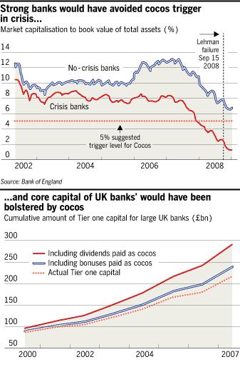 Convertible bond trading strategies