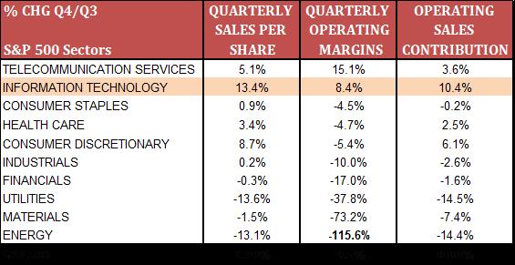 Forex 2017 low volatility
