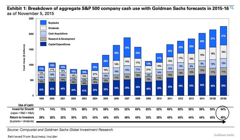What Happens If SPY Hits 225? - SPDR S&P 500 Trust ETF (NYSEARCA:SPY) | Seeking Alpha
