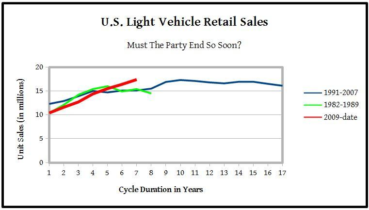General motors must the party end so soon general for General motors annual report 2016