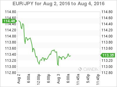 Big Dollar Squeeze Remains In Effect | Seeking Alpha