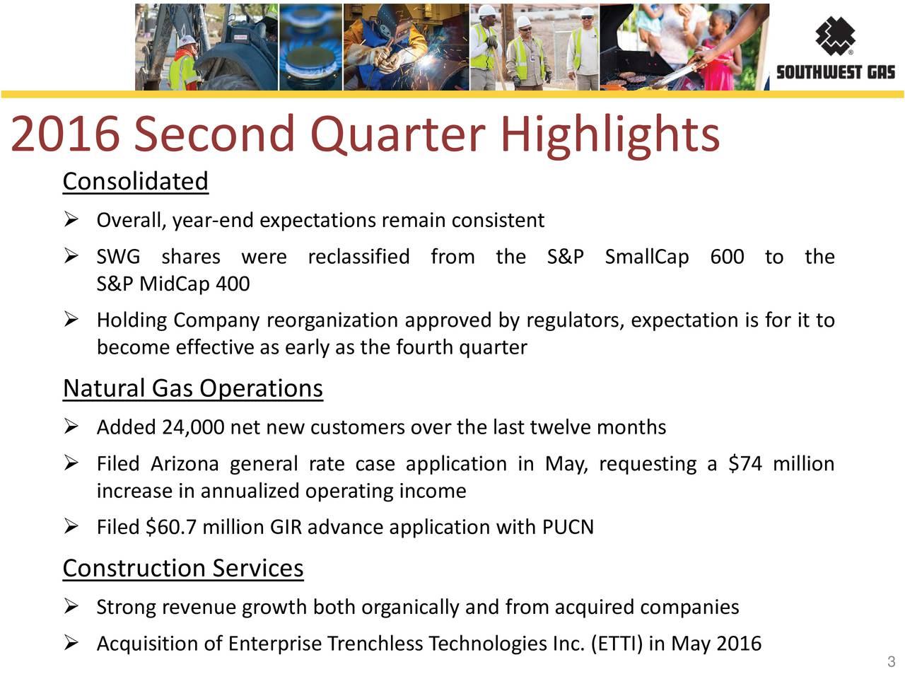 Consolidated Overall, year-end expectationsremain consistent SWG shares were reclassified from the S&P SmallCap 600 to the S&P MidCap 400 Holding Company reorganizationapproved by regulators,expectation is for it to become effectiveas early as the fourth quarter Natural Gas Operations Added 24,000 net new customers over the lasttwelvemonths Filed Arizona general rate case application in May, requesting a $74 million increase in annualized operating income Filed $60.7 million GIR advance application with PUCN Construction Services Strong revenue growthboth organically and fromacquired companies Acquisition of Enterprise Trenchless Technologies Inc. (ETTI) in May 2016