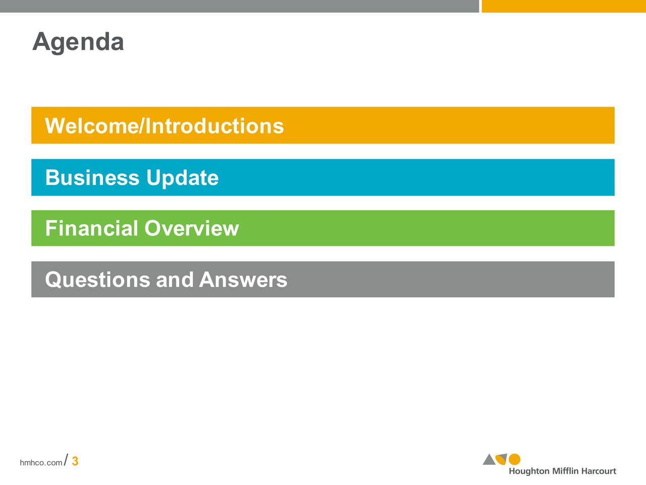 Welcome/Introductions Business Update Financial Overview Questions andAnswers hmhco/3om