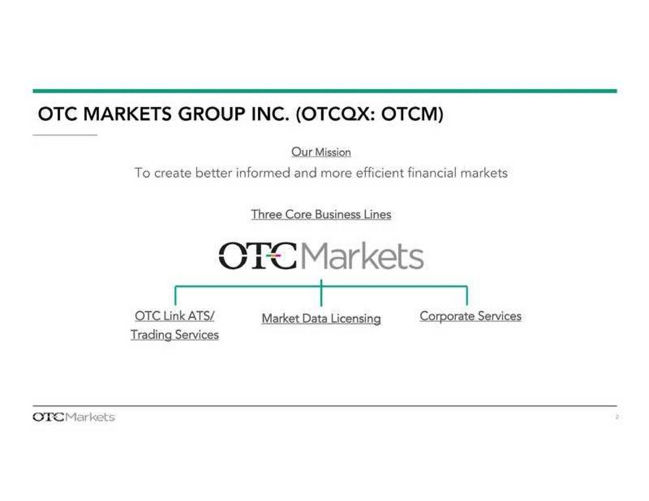 OTC Markets (OTCM) Presents At 29th Annual ROTH Conference - OTC Markets Group Inc.A (OTCMKTS ...