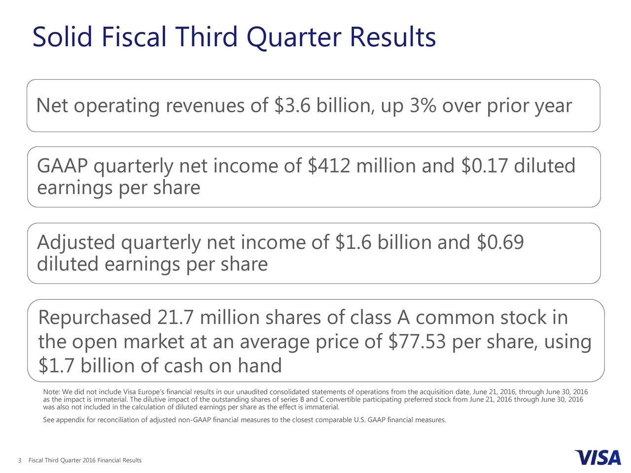 Net operating revenues of $3.6 billion, up 3% over prior year GAAP quarterly net income of $412 million and $0.17 diluted earnings per share Adjusted quarterly net income of $1.6 billion and $0.69 diluted earnings per share Repurchased 21.7 million shares of class A common stock in the open market at an average price of $77.53 per share, using $1.7 billion of cash on hand as the impact is immaterial. The dilutive impact of the outstanding shares of series B and C convertible participating preferred stock from June 21, 2016 through June 30, 20166 was also not included in the calculation of diluted earnings per share as the effect is immaterial. See appendix for reconciliation of adjusted non-GAAP financial measuresto the closest comparable U.S. GAAP financial measures. 3 Fiscal Third Quarter 2016 Financial Results