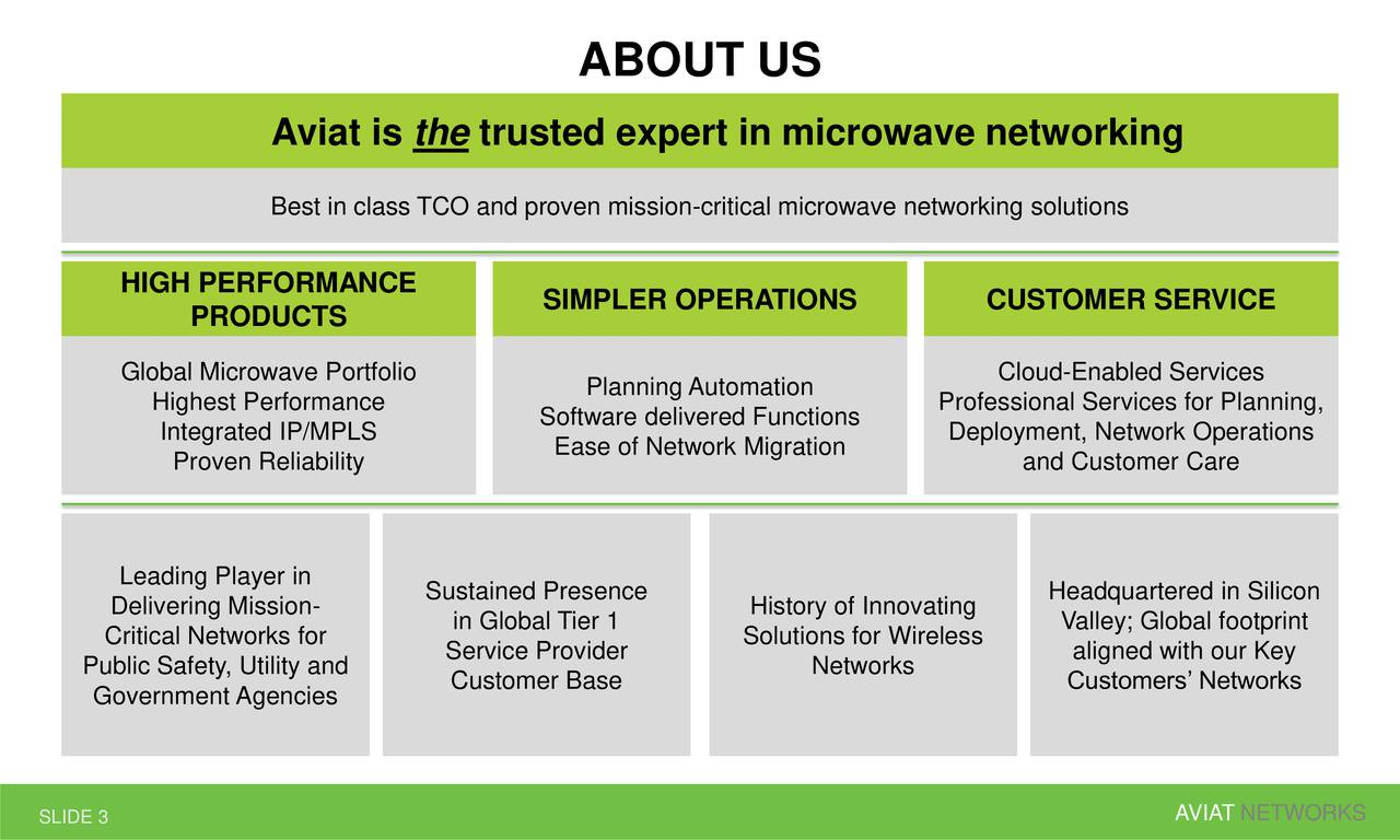 Aviat Networks Inc 2017 Q1 Results Earnings Call Slides Aviat Networks Inc Nasdaq