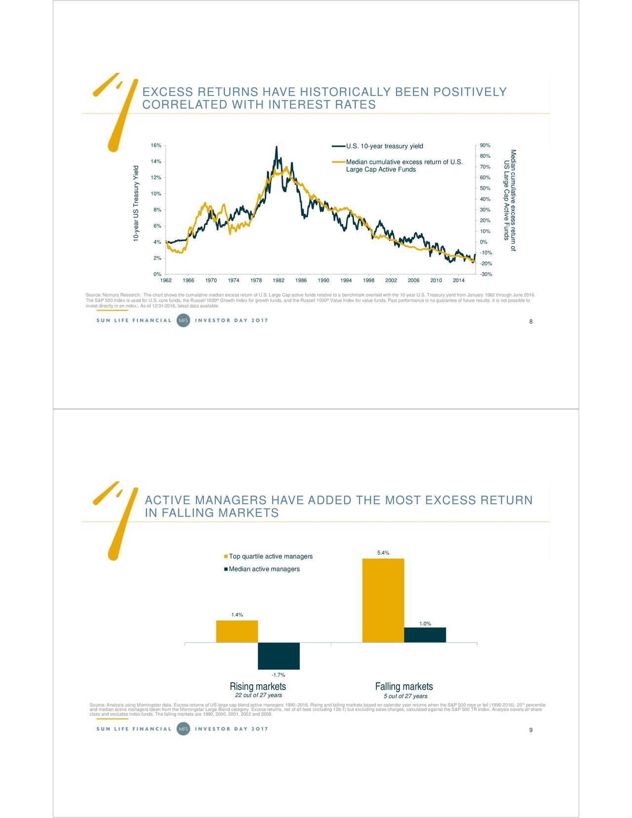 Stock Quote Sun Life Financial: Sun Life Financial (SLF) Investor Presentation