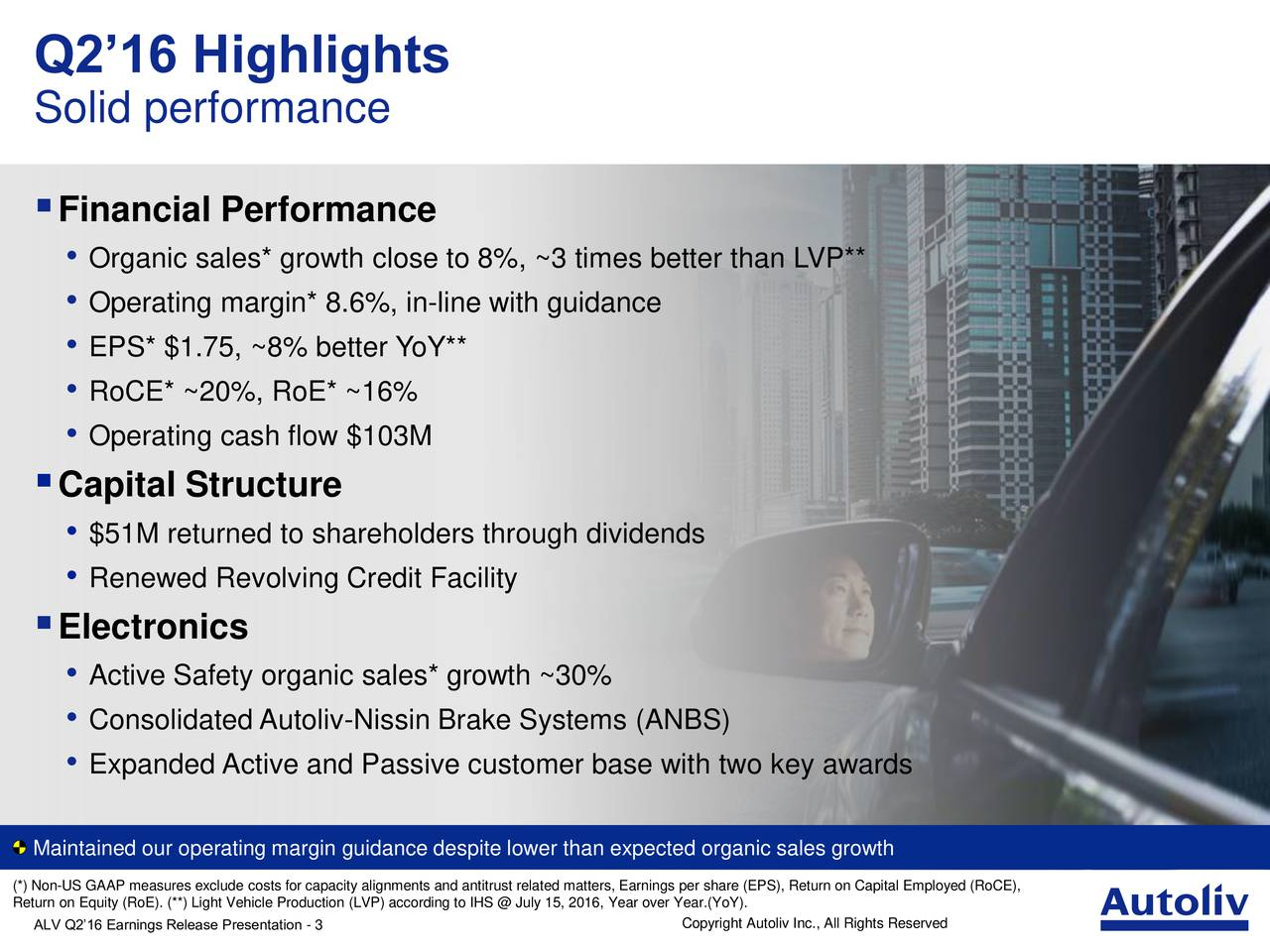 Solid performance Financial Performance Organic sales* growth close to 8%, ~3 times better than LVP** Operating margin* 8.6%, in-line with guidance EPS* $1.75, ~8% better YoY** RoCE* ~20%, RoE* ~16% Operating cash flow $103M Capital Structure $51M returned to shareholders through dividends Renewed Revolving Credit Facility Electronics Active Safety organic sales* growth ~30% Consolidated Autoliv-Nissin Brake Systems (ANBS) Expanded Active and Passive customer base with two key awards Maintained our operating margin guidance despite lower than expected organic sales growth (*) Non-US GAAP measures exclude costs for capacity alignments and antitrust related matters, Earnings per share (EPS), Return on Capital Employed (RoCE), ReALV Q216 Earnings Release Presentation - 3oductiCopyright Autoliv Inc., All Rights ReservedYear over Year.(YoY).