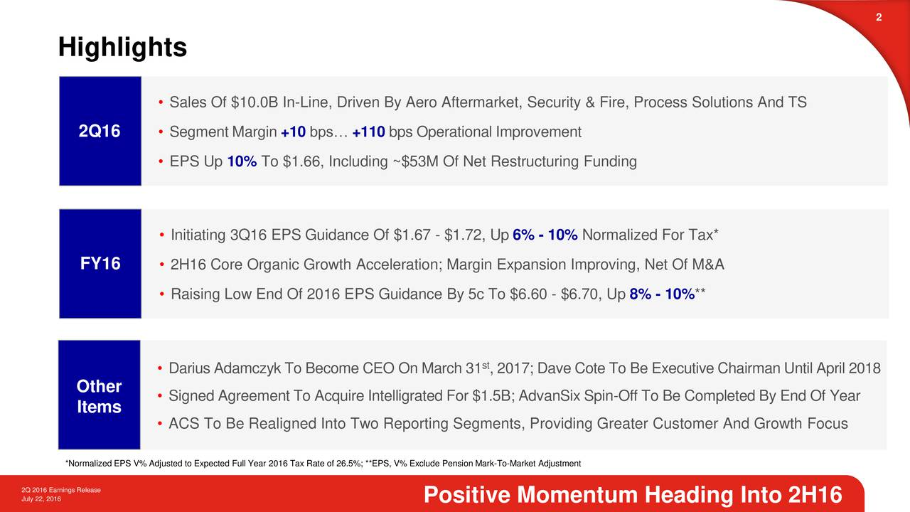 Highlights Sales Of $10.0B In-Line, Driven By Aero Aftermarket, Security & Fire, Process Solutions And TS Q16  Segment Margin +10 bps +110 bps Operational Improvement EPS Up 10% To $1.66, Including ~$53M Of Net Restructuring Funding Initiating 3Q16 EPS Guidance Of $1.67 - $1.72, Up 6% - 10% Normalized For Tax* FY16  2H16 Core Organic Growth Acceleration; Margin Expansion Improving, Net Of M&A Raising Low End Of 2016 EPS Guidance By 5c To $6.60 - $6.70, Up 8% - 10%** Darius Adamczyk To Become CEO On March 31 , 2017; Dave Cote To Be Executive Chairman Until April 2018 Other Signed Agreement To Acquire Intelligrated For $1.5B; AdvanSix Spin-Off To Be Completed By End Of Year Items ACS To Be Realigned Into Two Reporting Segments, Providing Greater Customer And Growth Focus *Normalized EPS V% Adjusted to Expected Full Year 2016 Tax Rate of 26.5%; **EPS, V% Exclude Pension Mark-To-Market Adjustment July 22, 2016ngs Release Positive Momentum Heading Into 2H16