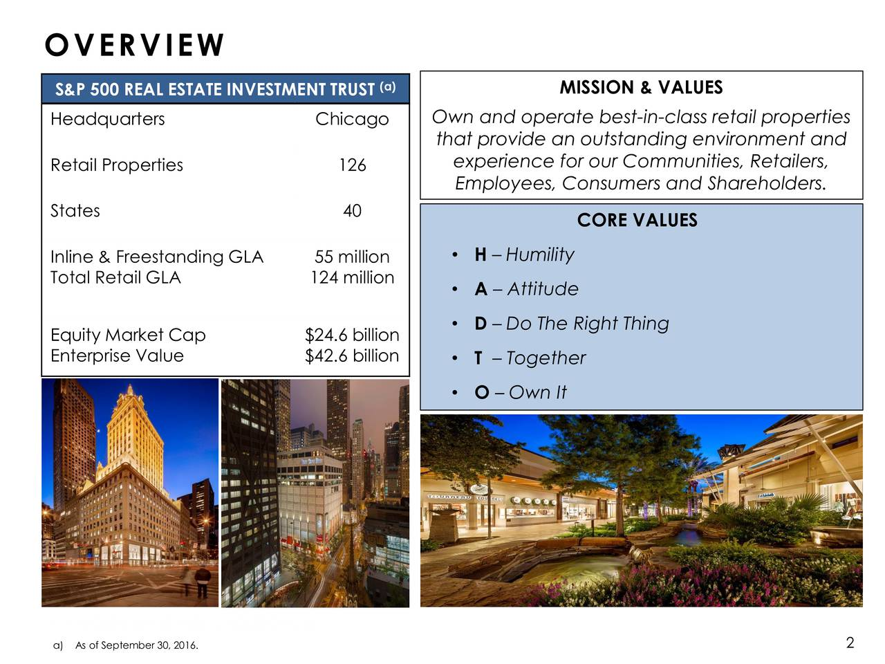 S&P 500 REAL ESTATE INVESTMENT TRUST (a) MISSION & VALUES Headquarters Chicago Own and operate best-in-class retail properties that provide an outstanding environment and Retail Properties 126 experience for our Communities, Retailers, Employees, Consumers and Shareholders. States 40 CORE VALUES Inline & Freestanding GLA 55 million  H  Humility Total Retail GLA 124 million A  Attitude D  Do The Right Thing Equity Market Cap $24.6 billion Enterprise Value $42.6 billion  T  Together O  Own It Picture THE WOODLANDS MALL, HOUSTON, TX a) As of September 30, 2016. 2