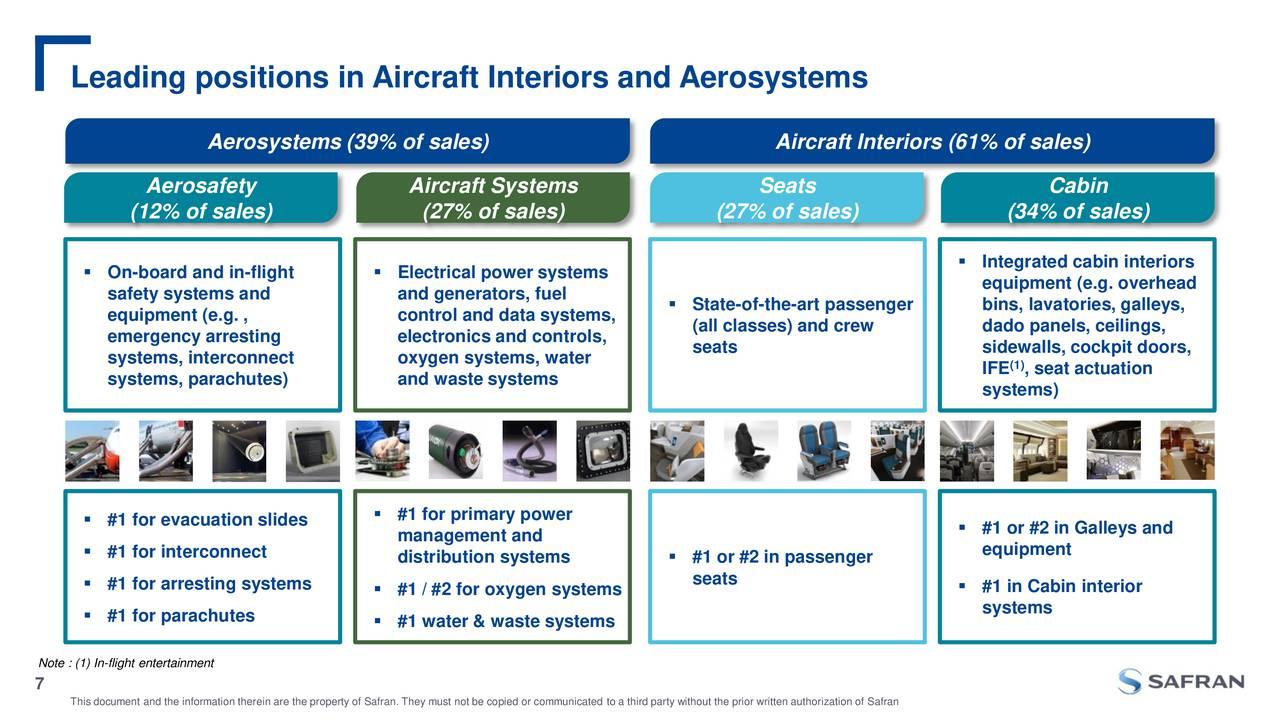 Aerospace Data Acquisition System : Zodiac aerospace zodff announces acquisition by safran