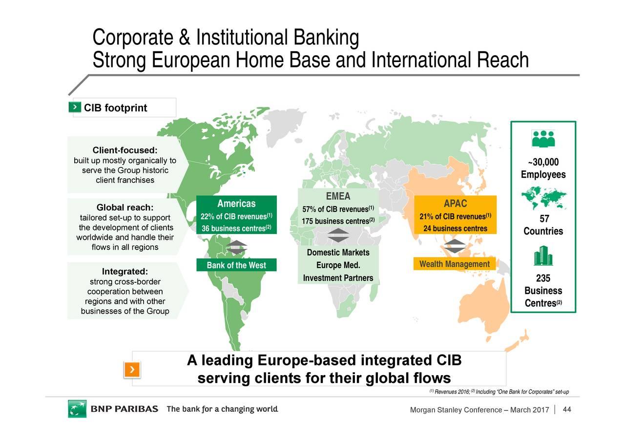 Bnp Paribas Adr Bnpqy Presents At Morgan Stanley