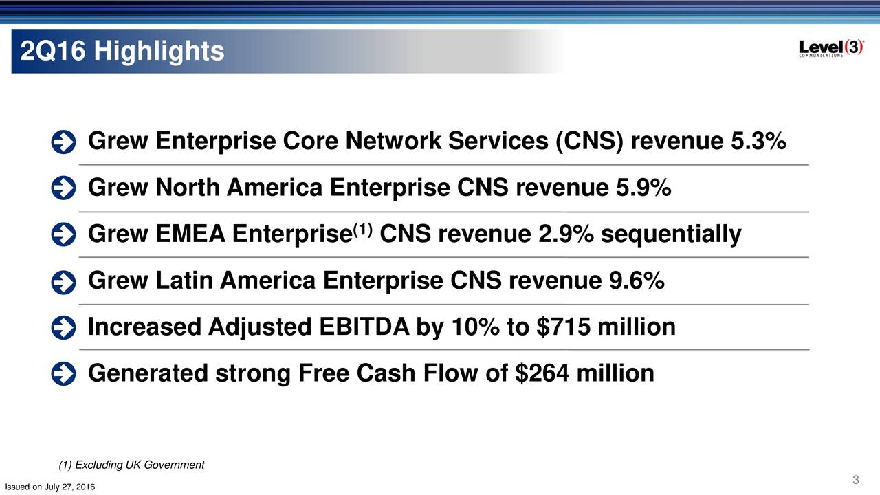 Grew Enterprise Core Network Services (CNS) revenue 5.3% Grew North America Enterprise CNS revenue 5.9% (1) Grew EMEA Enterprise CNS revenue 2.9% sequentially Grew Latin America Enterprise CNS revenue 9.6% Increased Adjusted EBITDA by 10% to $715 million Generated strong Free Cash Flow of $264 million (1) Excluding UK Government 3