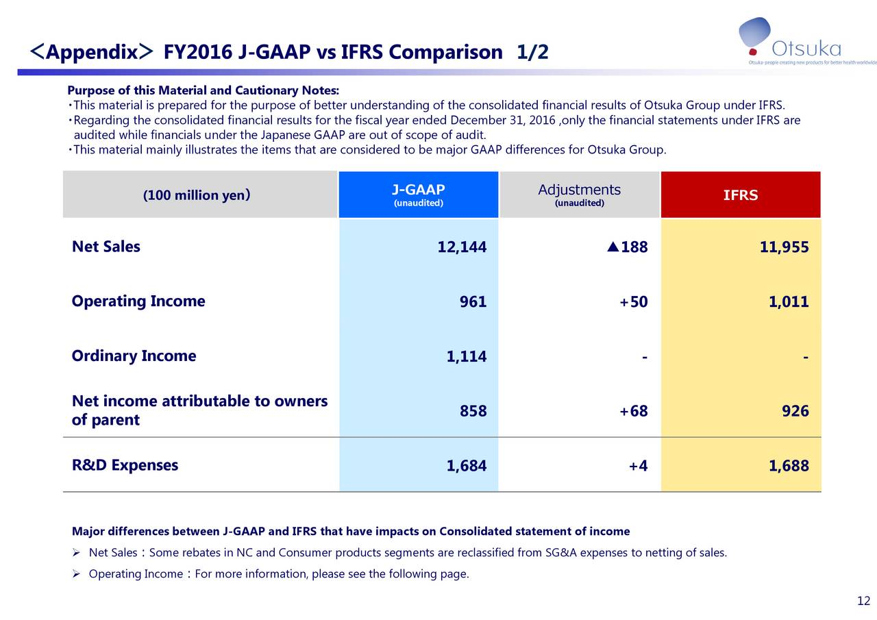 us gaap vs ifrs 2017 pdf