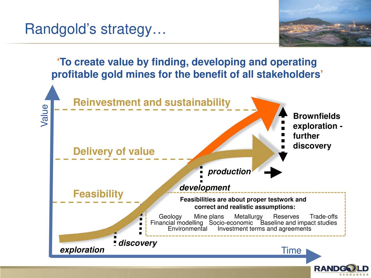 To create value by finding, developing and operating profitable gold mines for the benefit of all stakeholders Reinvestment and sustainability Brownfields Value exploration - further Delivery of value discovery production development Feasibility Feasibilities are about proper testwork and correct and realistic assumptions: Financial modelling Socio-ecoBaseline and impact studies EnvironmentalInvestment terms and agreements discovery exploration Time