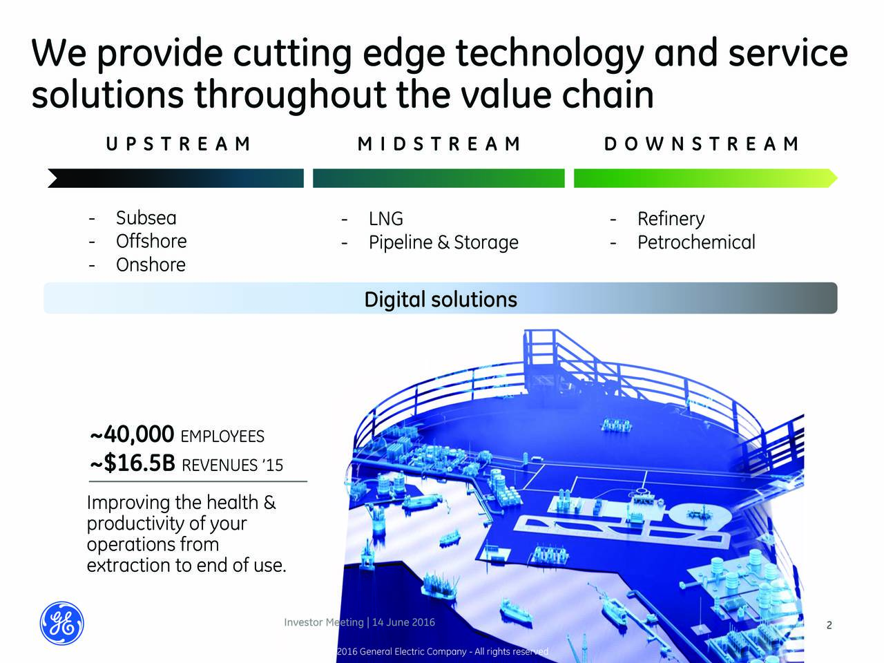 solutions throughout the value chain UPSTREAM MIDSTREAM DOWNSTREAM - Subsea - LNG - Refinery - Offshore - Pipeline & Storage - Petrochemical - Onshore Digital solutions ~40,000 EMPLOYEES ~$16.5B REVENUES 15 Improving the health & productivity of your operations from extraction to end of use. Investor Meeting | 14 June 201616 General Electric Company2- All rights reserved