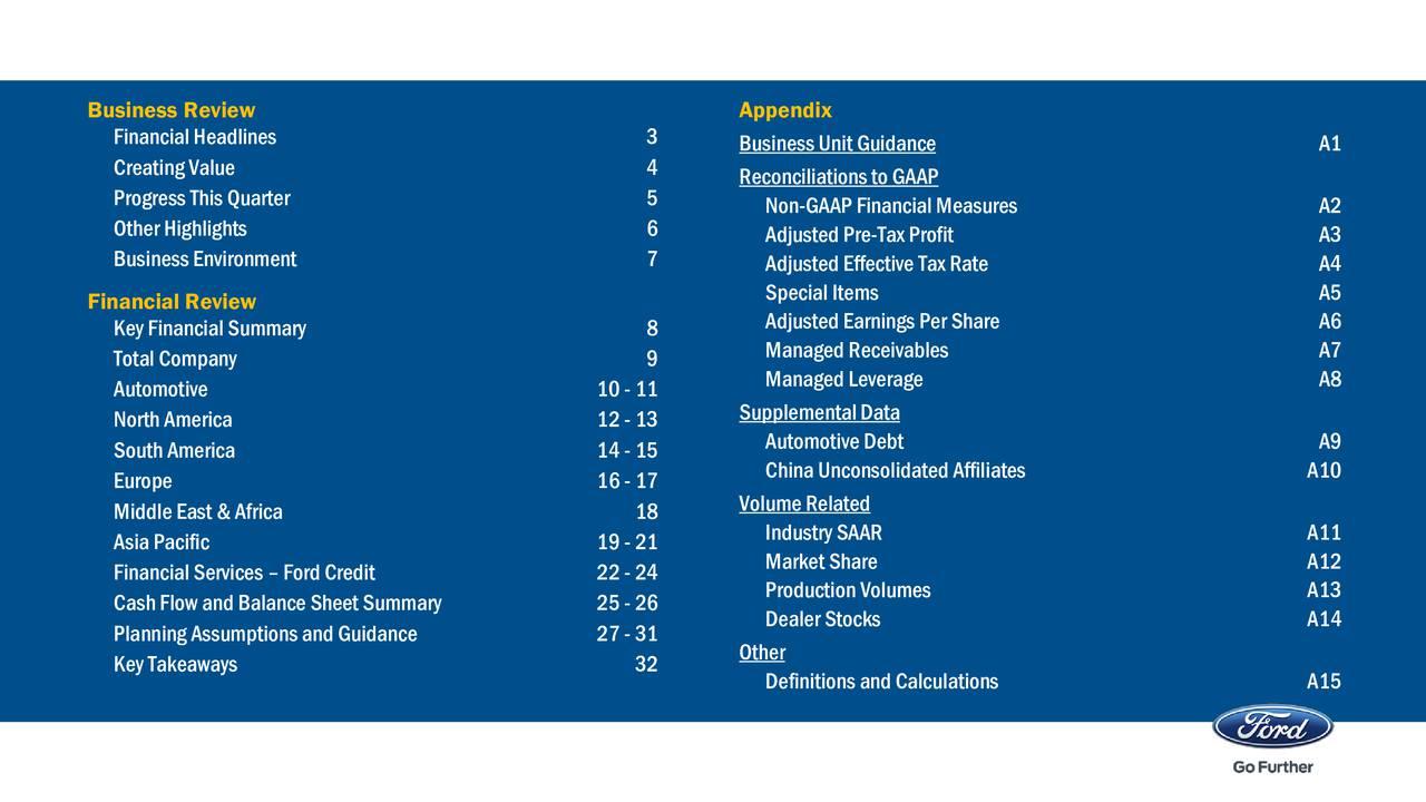 FinancialHeadlines 3 BusinessUnitGuidance A1 CreatingValue 4 ReconciliationstoGAAP ProgressThisQuarter 5 Non-GAAPFinancialMeasures A2 OtherHighlights 6 AdjustedPre-TaxProfit A3 BusinessEnvironment 7 AdjustedEffective TaxRate A4 SpecialItems A5 Financial Review KeyFinancialSummary 8 AdjustedEarningsPerShare A6 TotalCompany 9 ManagedReceivables A7 ManagedLeverage A8 Automotive 10-11 NorthAmerica 12-13 SupplementalData AutomotiveDebt A9 SouthAmerica 14-15 ChinaUnconsolidatedAffiliates A10 Europe 16-17 MiddleEast&Africa 18 VolumeRelated IndustrySAAR A11 AsiaPacific 19-21 FinancialServices FordCredit 22-24 MarketShare A12 CashFlowandBalanceSheetSummary 25-26 ProductionVolumes A13 DealerStocks A14 PlanningAssumptionsandGuidance 27-31 KeyTakeaways 32 Other DefinitionsandCalculations A15