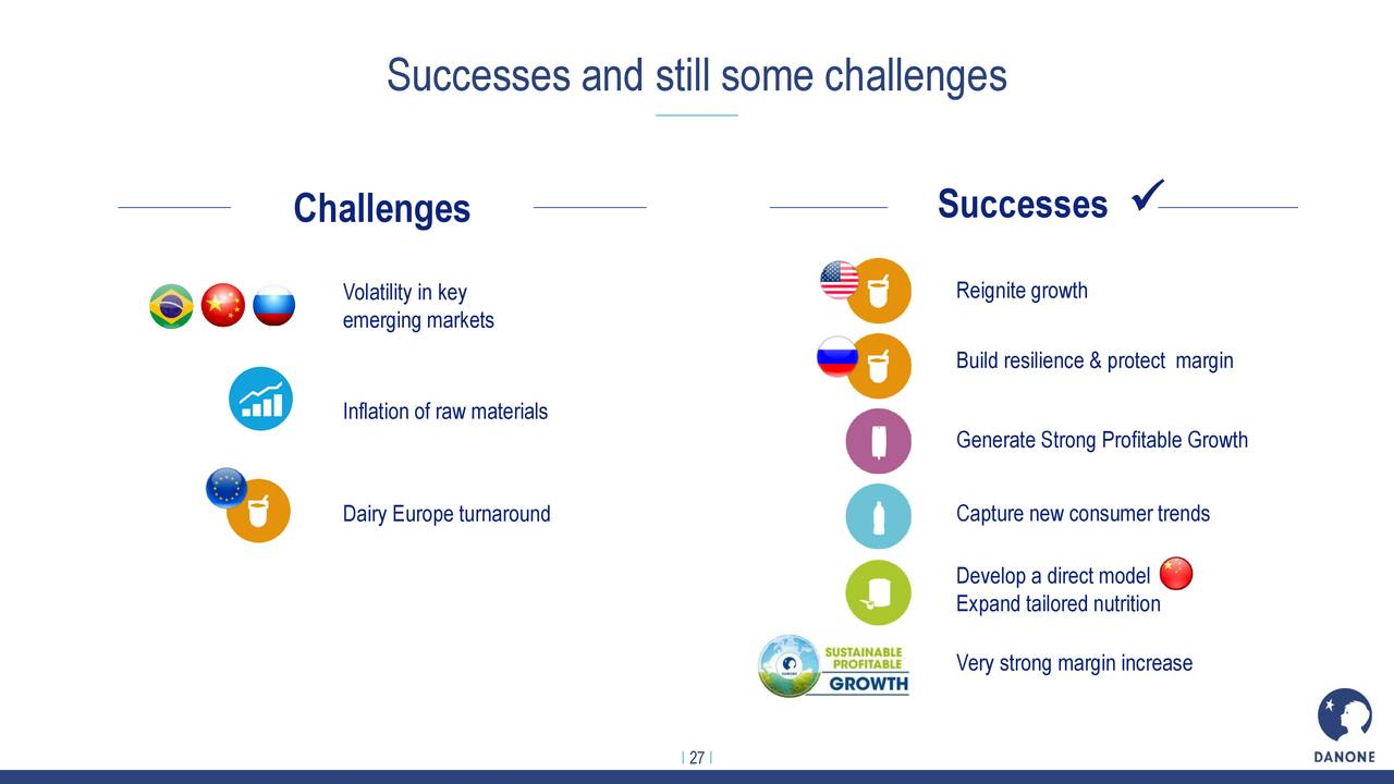 danone key issues Key topics of focus: scientific research, legislation, health claims and nutritional ingredient technology your source for key trends in nutrition and health and wellness 11 jul 2018 --- following parent complaints that its infant nutrition formula was causing infants to become unwell, danone uk has reportedly said there are &ldquono safety .