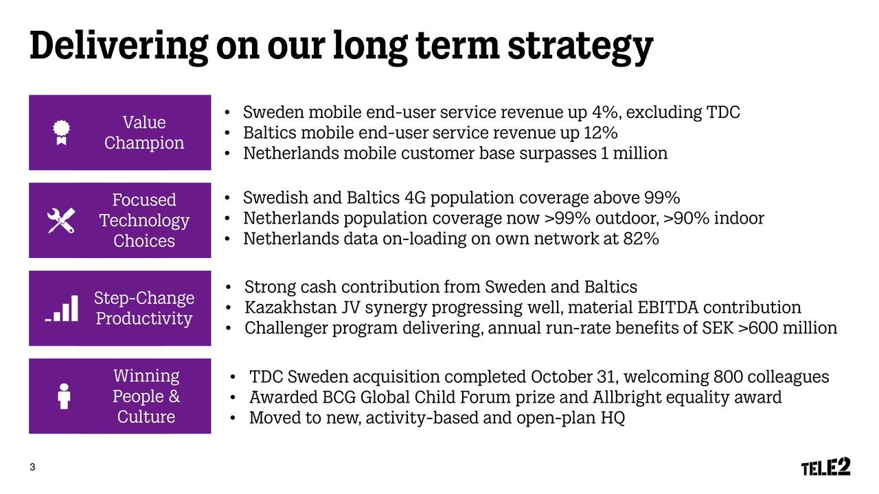 Tele2 AB 2016 Q4 - Results - Earnings Call Slides
