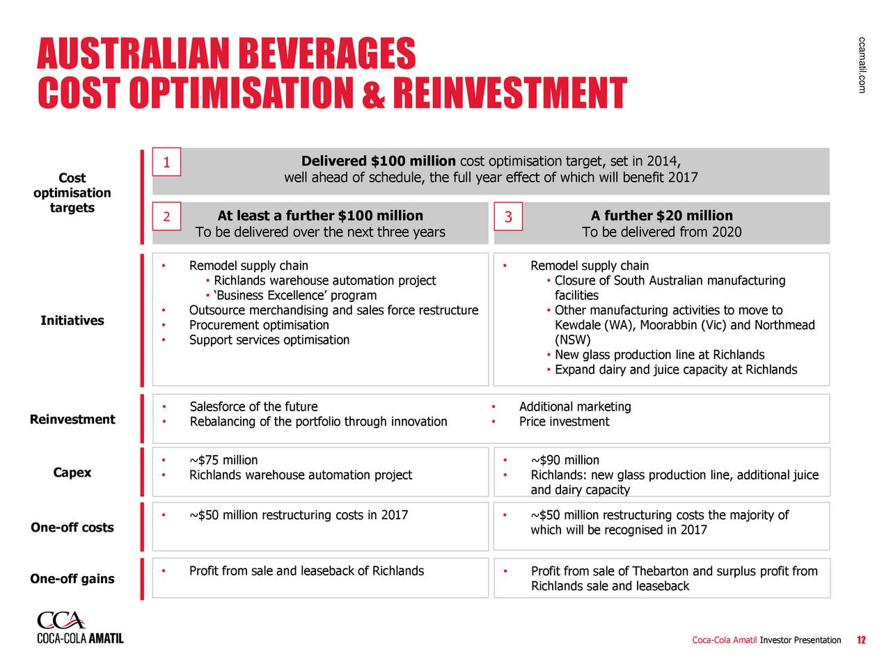 coca cola amatil ltd largest company in Last drinks for coca-cola amatil cost cuts at australia's largest soft drink company will be unable to forestall earnings declines in the years ahead.
