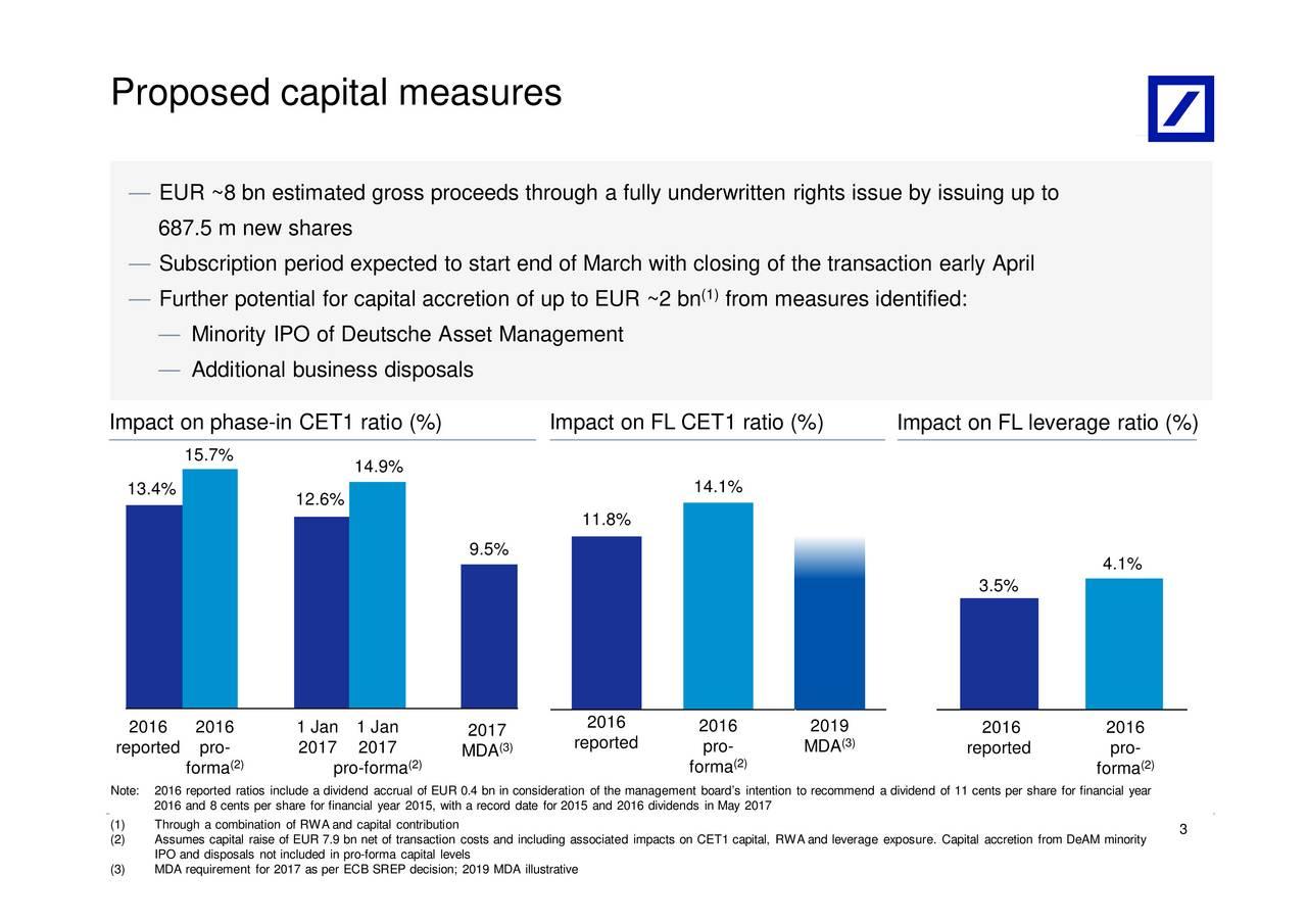 Deutsche bank asset management ipo date