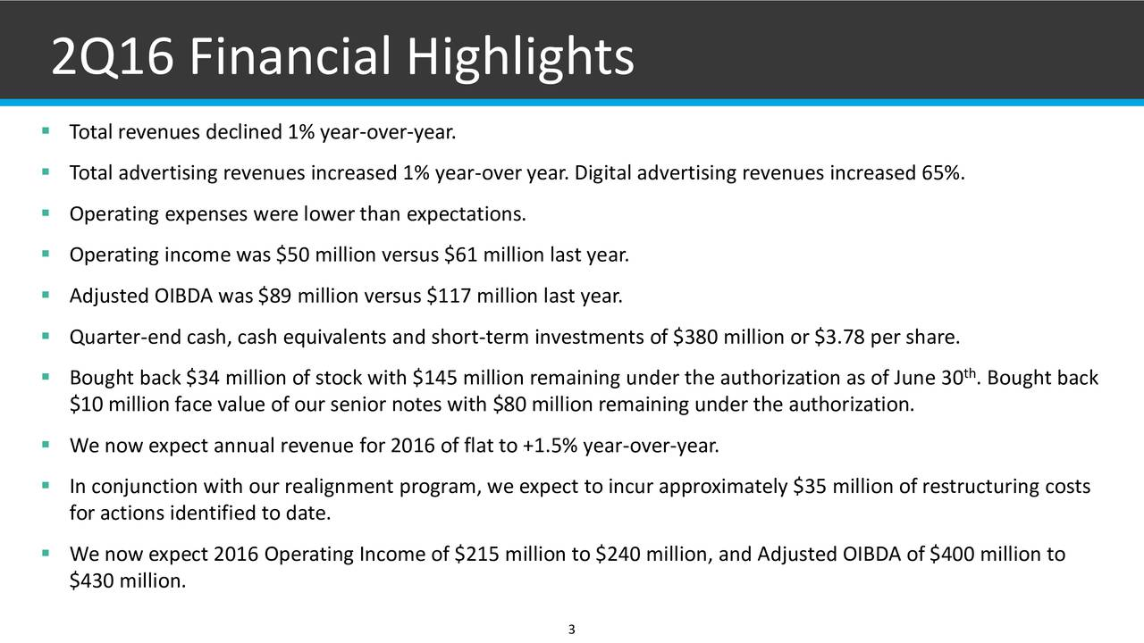 Total revenues declined 1% year-over-year. Total advertising revenues increased 1% year-over year. Digital advertising revenues increased 65%. Operating expenses were lower than expectations. Operating income was $50 million versus $61 million last year. Adjusted OIBDA was $89 million versus $117 million last year. Quarter-end cash, cash equivalents and short-term investments of $380 million or $3.78 per share. Bought back $34 million of stock with $145 million remaining under the authorization as of June 30 . Bought back $10 million face value of our senior notes with $80 million remaining under the authorization. We now expect annual revenue for 2016 of flat to +1.5% year-over-year. In conjunction with our realignment program, we expect to incur approximately $35 million of restructuring costs for actions identified to date. We now expect 2016 Operating Income of $215 million to $240 million, and Adjusted OIBDA of $400 million to $430 million.