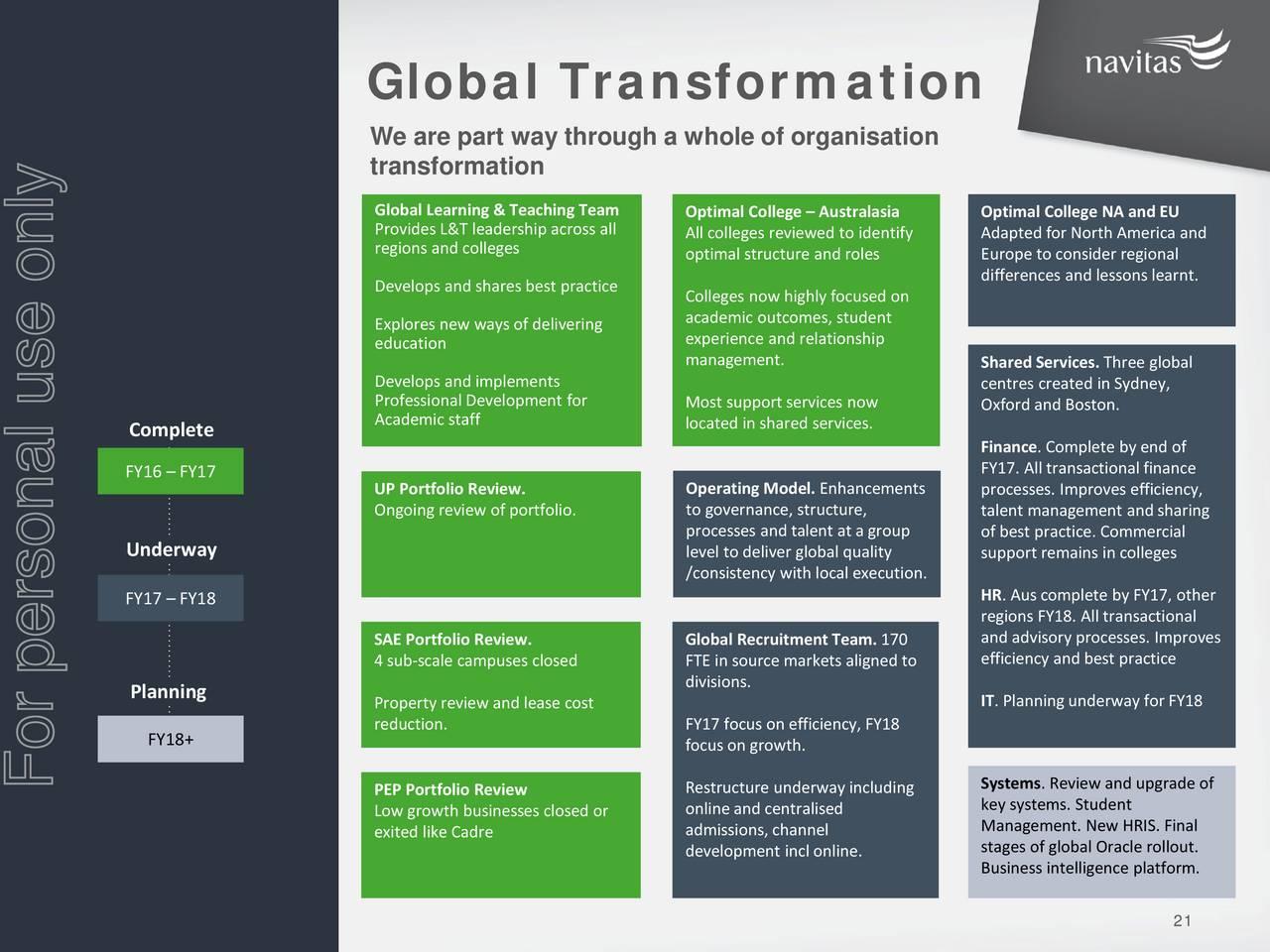 Navitas Nvtzf Investor Presentation Slideshow